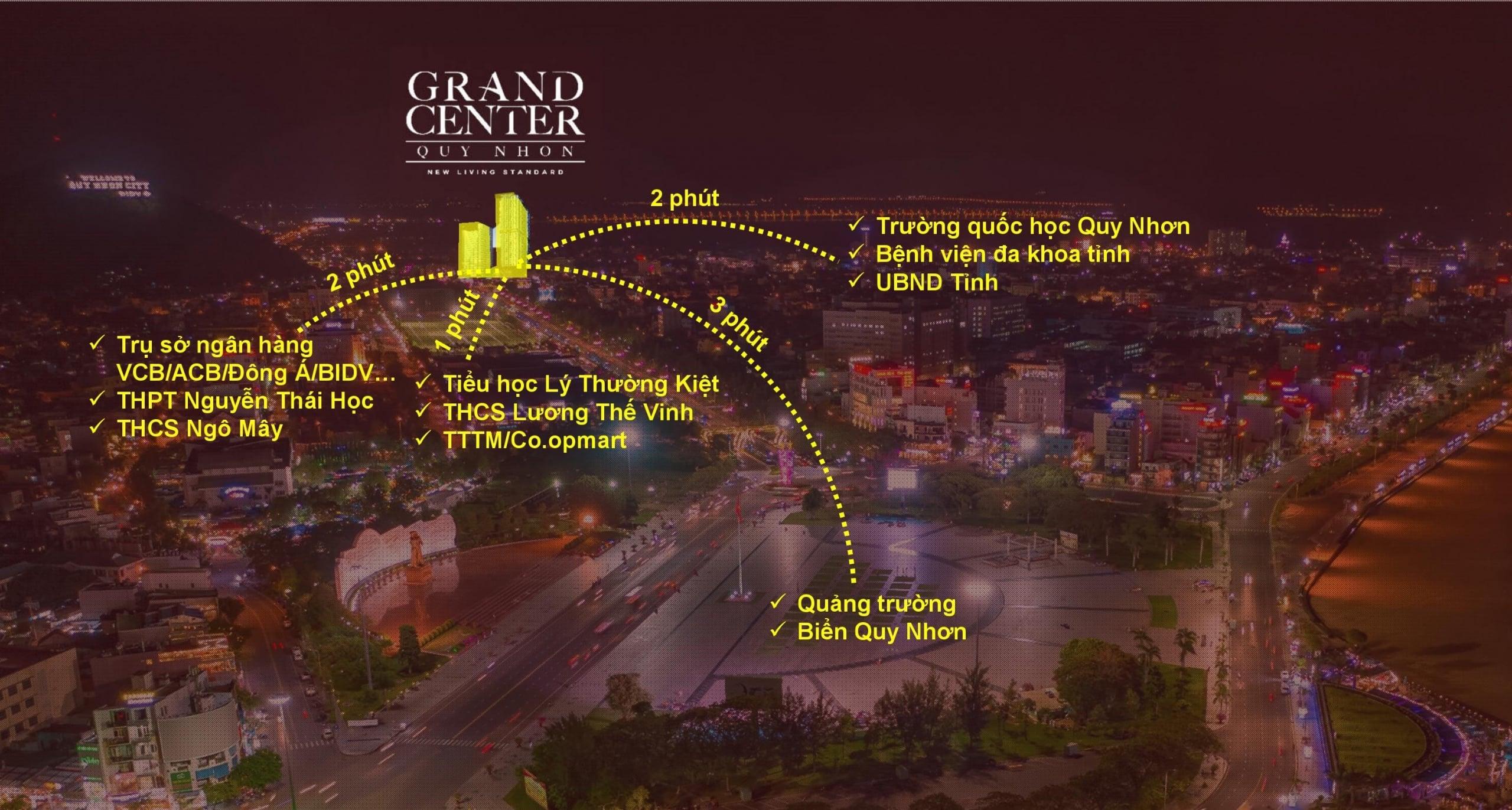 Liên kết vùng Grand Center Quy Nhơn