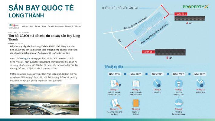 Sân bay quốc tế Long Thành