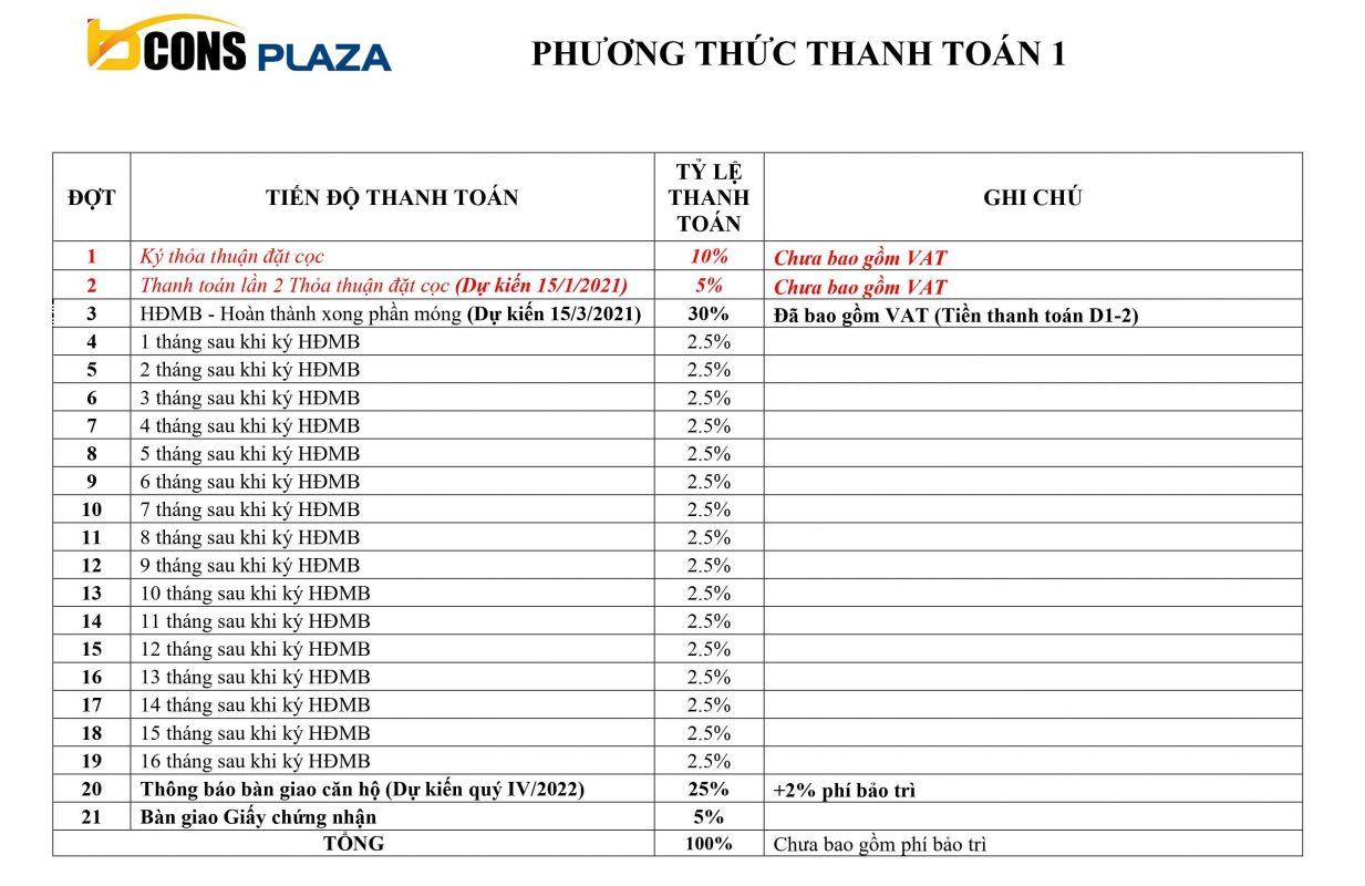 Phương thức thanh toán chuẩn Căn hộ Bcons PLaza