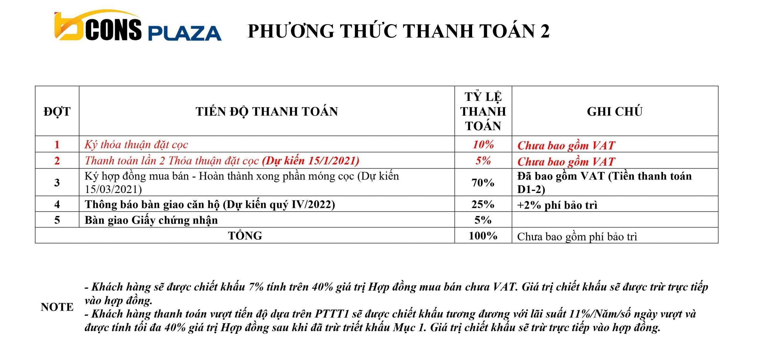 Phương thức thanh toán nhanh Căn hộ Bcons PLaza