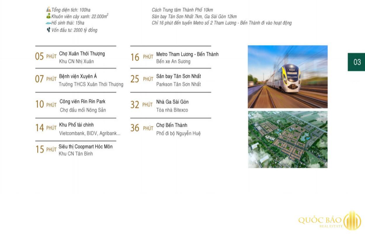 Tiện ích ngoại khu Dự án Phuc An City
