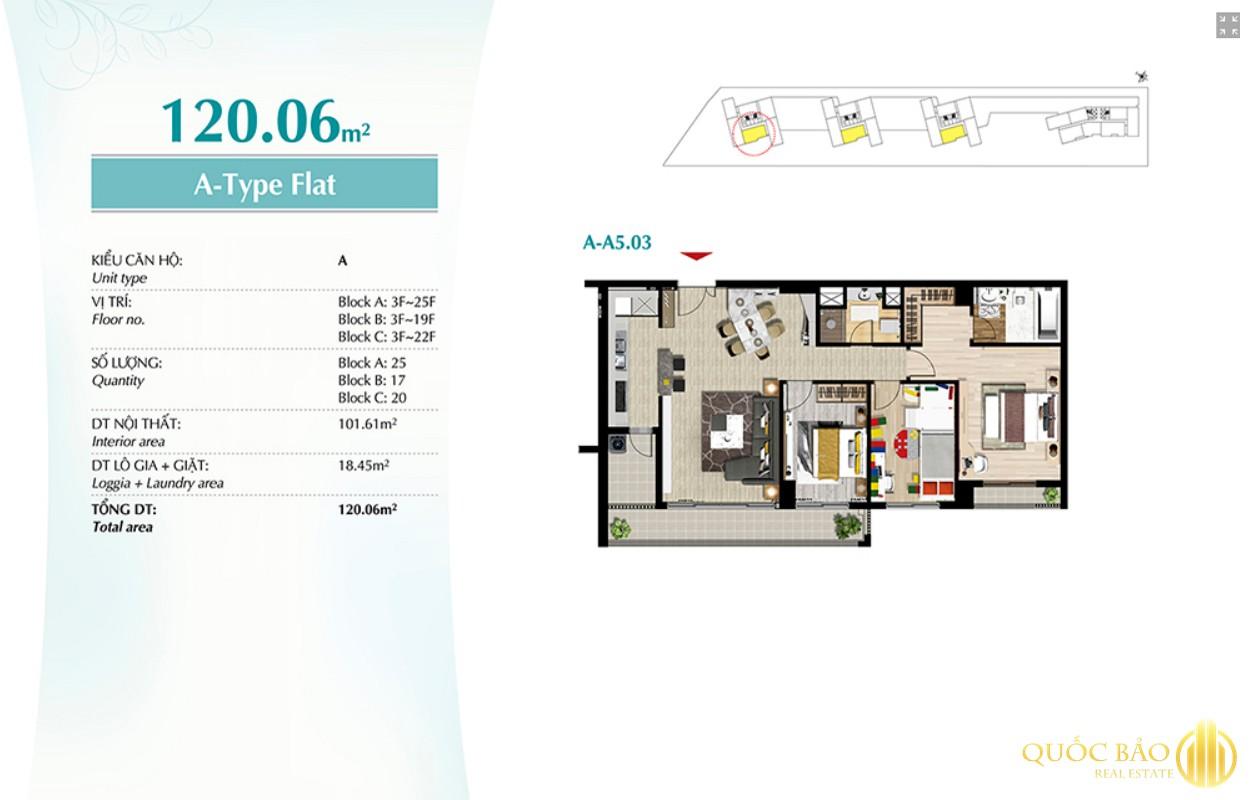 Mặt bằng căn A Green Valley - Cập nhật giá bán Green Valley 2020