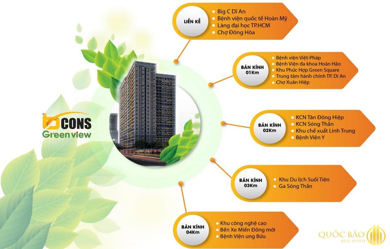 Dự án Bcosn Green View kết nối