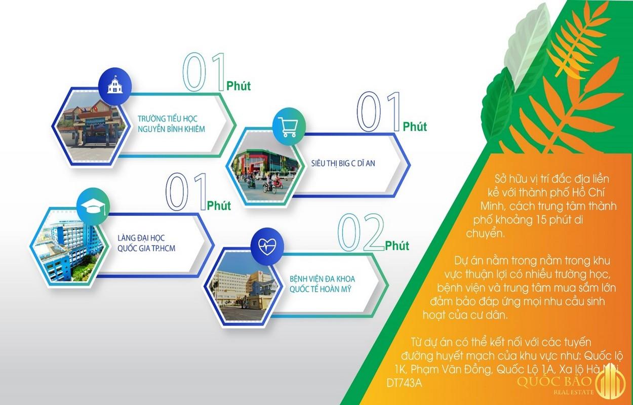 Vị trí Dự án Bcons Green View kết nối tiện ích