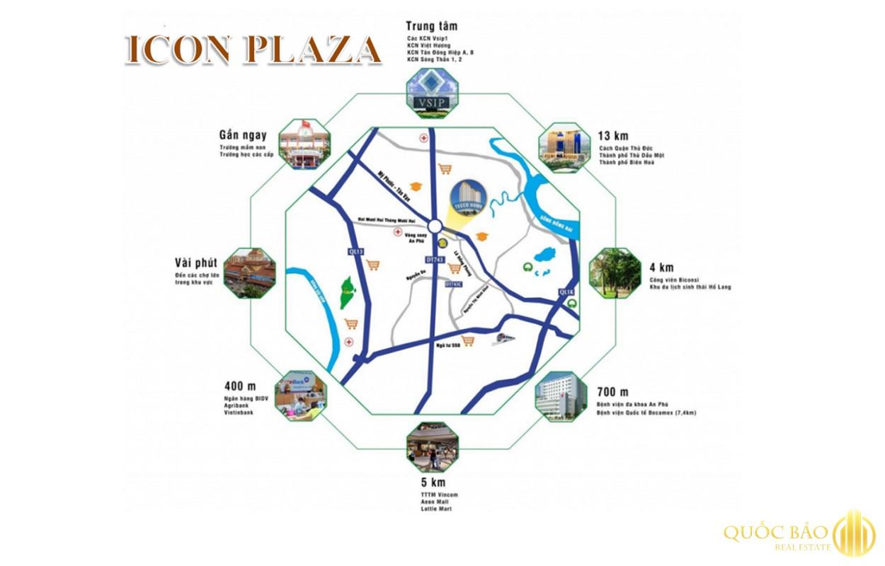 Tiện ích Dự án Icon Plaza Bình Dương
