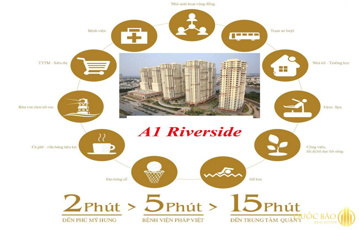 Tiện ích dự án A1 Riverside Quận 7