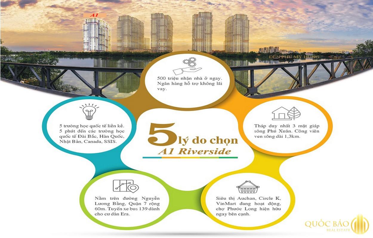 5 lý do nên mua dự án A1 Riverside Quận 7