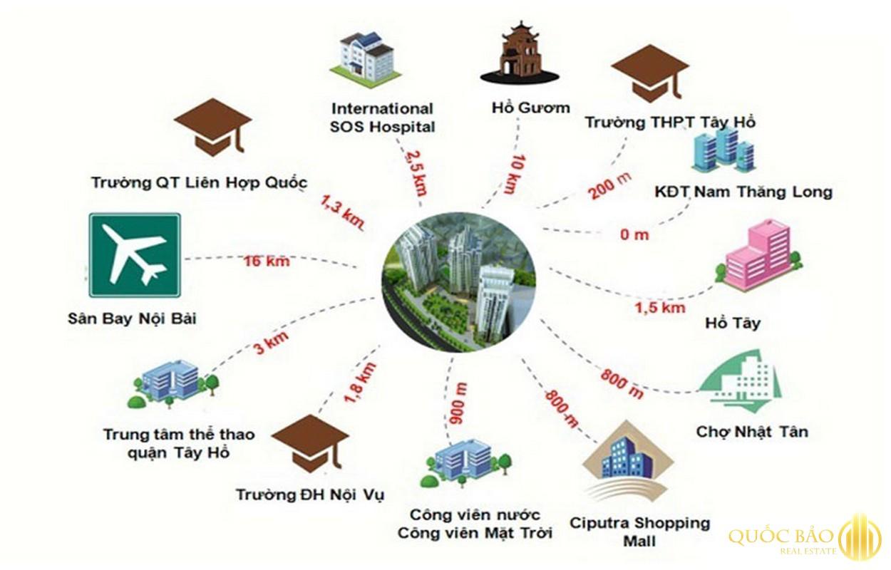 Kết nối Chung cư IA20 Ciputra - Giá bán chung cư IA20 Ciputra rẻ hiếm có tại Hà Nội