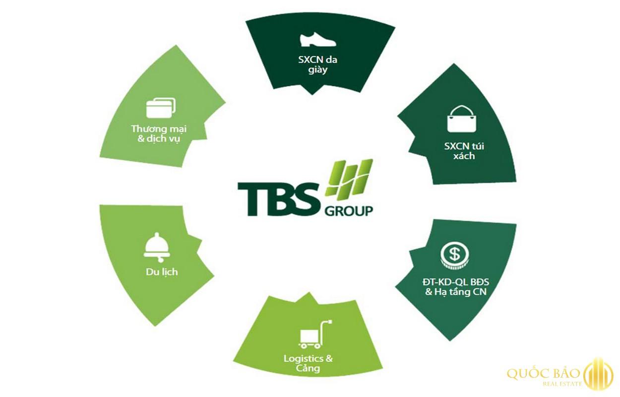Logo chủ đầu tư TBS Land - Dự án Green Square