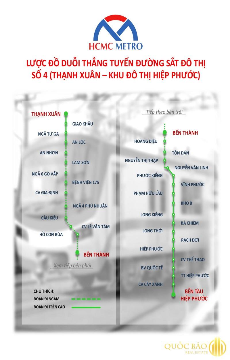 Lược đồ duỗi thẳng tuyến Metro số 4