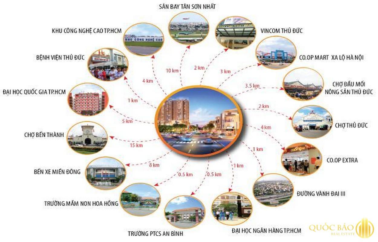 Tiện ích ngoại khu Phú Đông Premier