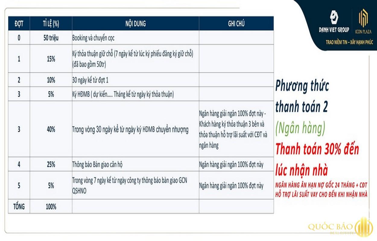 Phương thức thanh toán 02 dự án căn hộ chung cư Icon Plaza Bình Dương