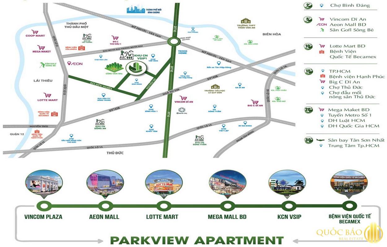 Vị trí dự án Parkview Apartment