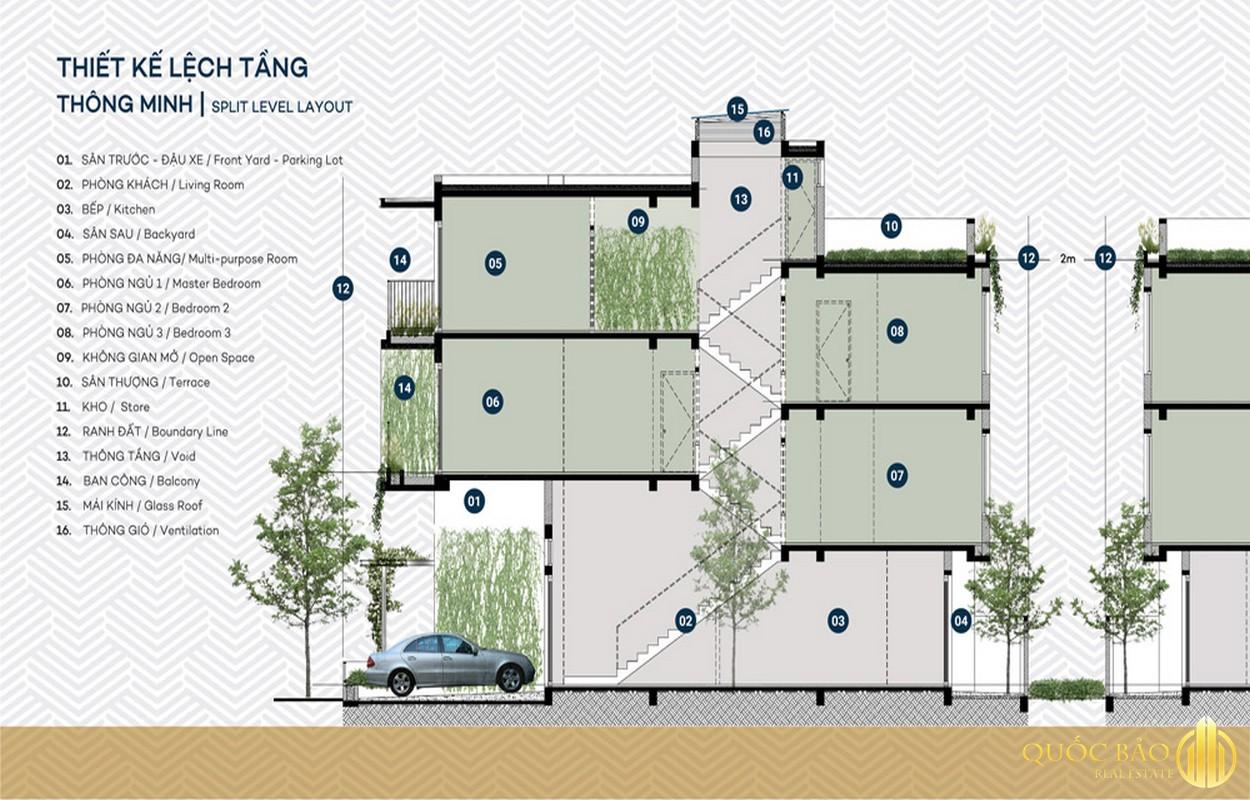 Thiết kế nhà phố lệch tầng The Standard Central Park Bình Dương