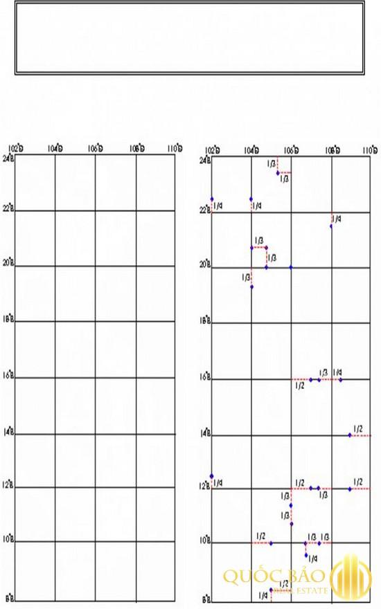 Hướng dẫn vẽ bản đồ Việt Nam - Vẽ khung ô vuông