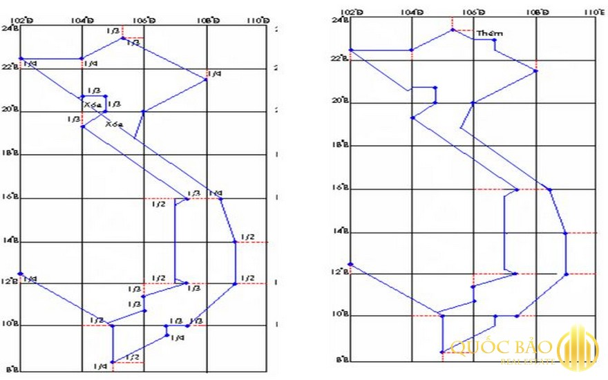 Hướng dẫn vẽ bản đồ Việt Nam - Xác định đường và điểm khống chế
