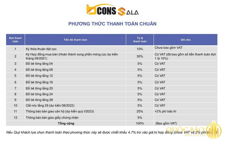 Phương thức thanh toán Bcons Sala chuẩn theo tiến độ