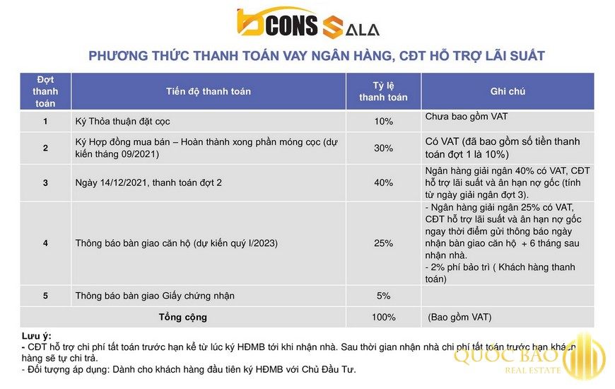 Phương thức thanh toán Bcons Sala do ngân hàng hỗ trợ